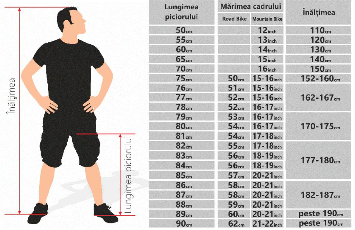 Tabel Alegere Bicicleta in functie de inaltime si lungimea piciorului